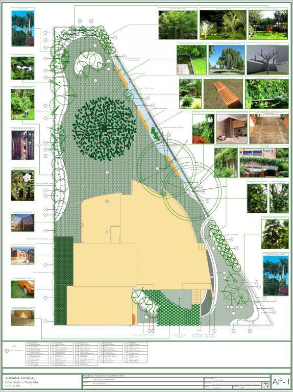 Proyecto jard n residencial jardines verticales cortina for Proyecto jardineria