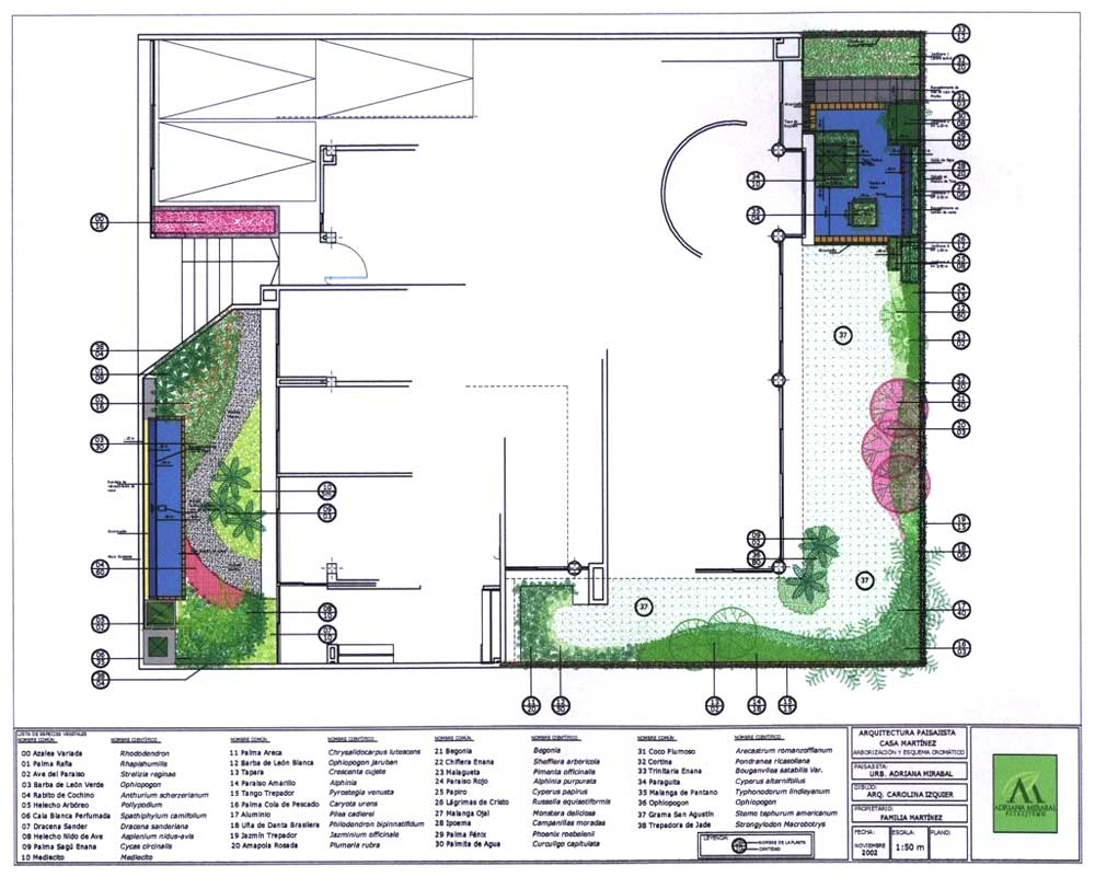 Proyecto jard n residencial casa mart nez adriana for Proyecto jardin