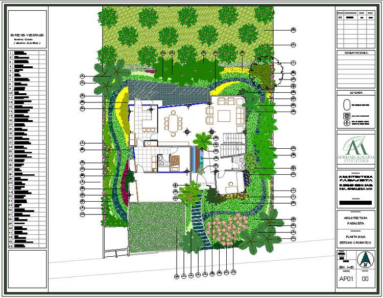 Proyecto jard n residencial parcela 6 alto hatillo for Proyecto jardineria