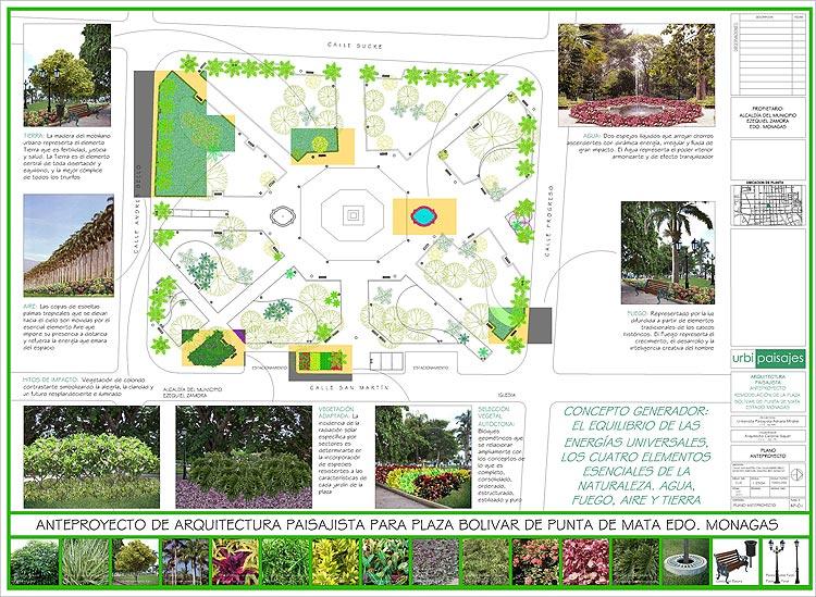 Proyecto Plaza Bol Var De Punta De Mata Adriana Mirabal