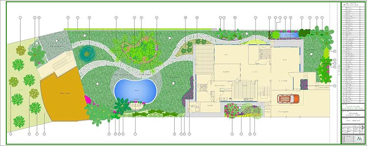 Proyecto jard n residencial quinta floramor adriana for Proyecto jardin
