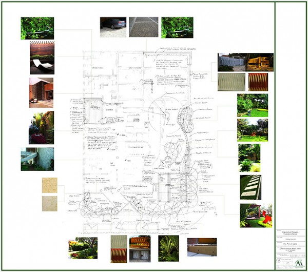Proyecto jardines exteriores y jard n vertical interior for Proyectos de jardines