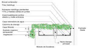 Detalle Proyecto Techo Verde