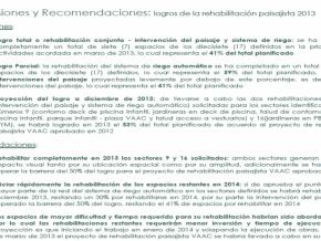 Conclusiones Y Recomendaciones 2013 -2014