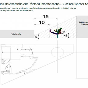 3-ANALISIS-UBICACION-ARBOL.png