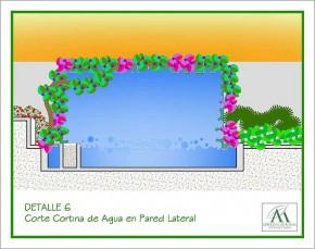 Detalle Cortina de Agua Jardín Anterior