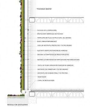 Detalle Proyecto Jardín Vertical